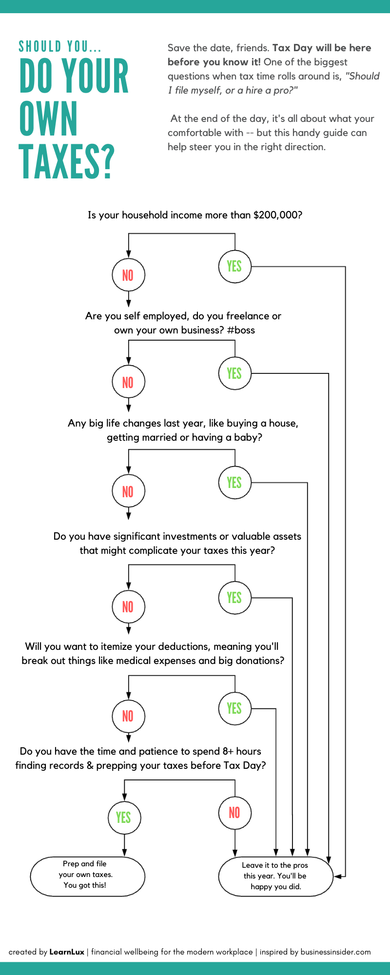 should you do your own taxes_ v2
